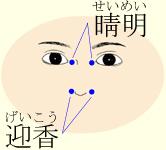 花粉症 マスク 症状 悪化 原因 ヒスタミン レシピ  ツボ 鼻水